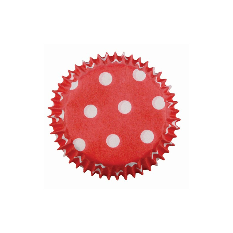 minimuffinsform-red-polka-dots-pme